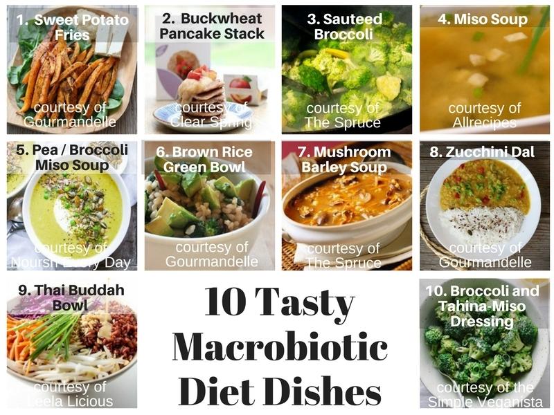 Macrobiotic Diet 101 | How to Start a Macrobiotic Diet