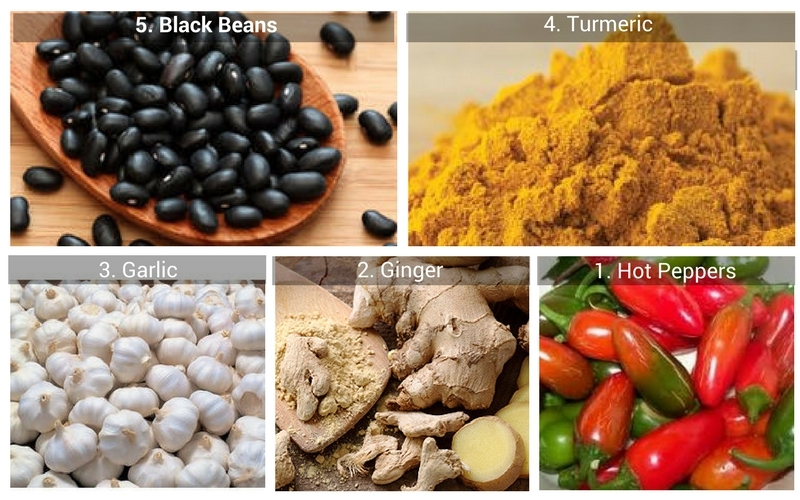 5. Black Beans to 1. Hot Peppers - 15 Natural Foods to Fight Inflammation